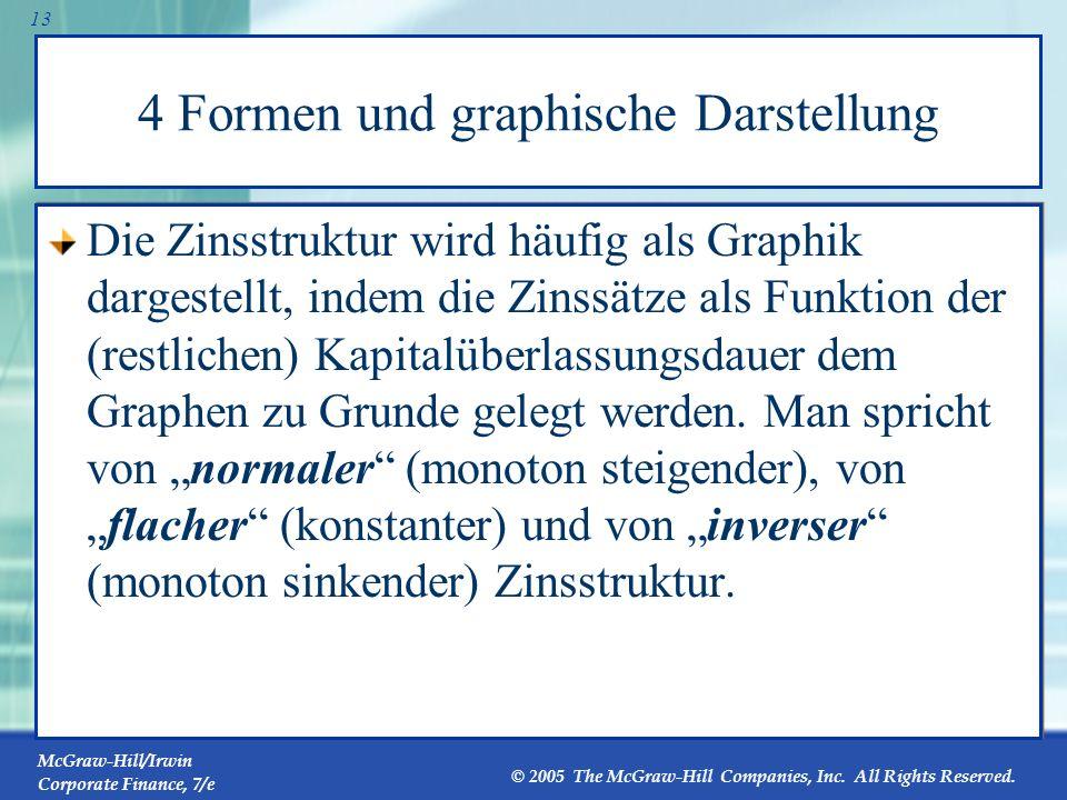 4 Formen und graphische Darstellung