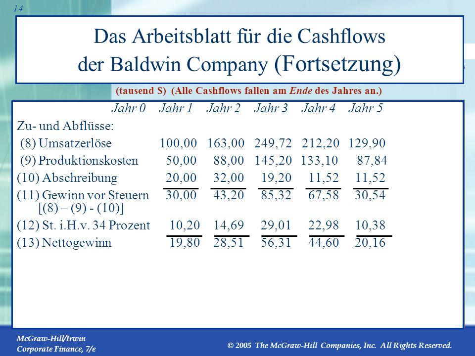 Das Arbeitsblatt für die Cashflows der Baldwin Company (Fortsetzung)
