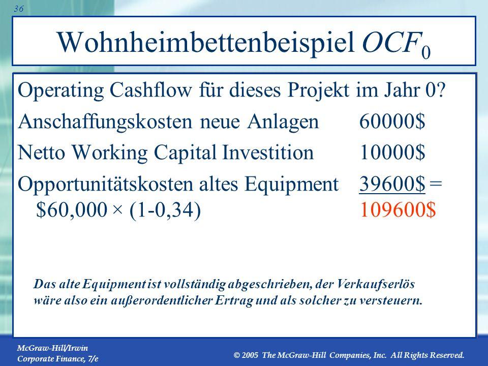 Wohnheimbettenbeispiel OCF0