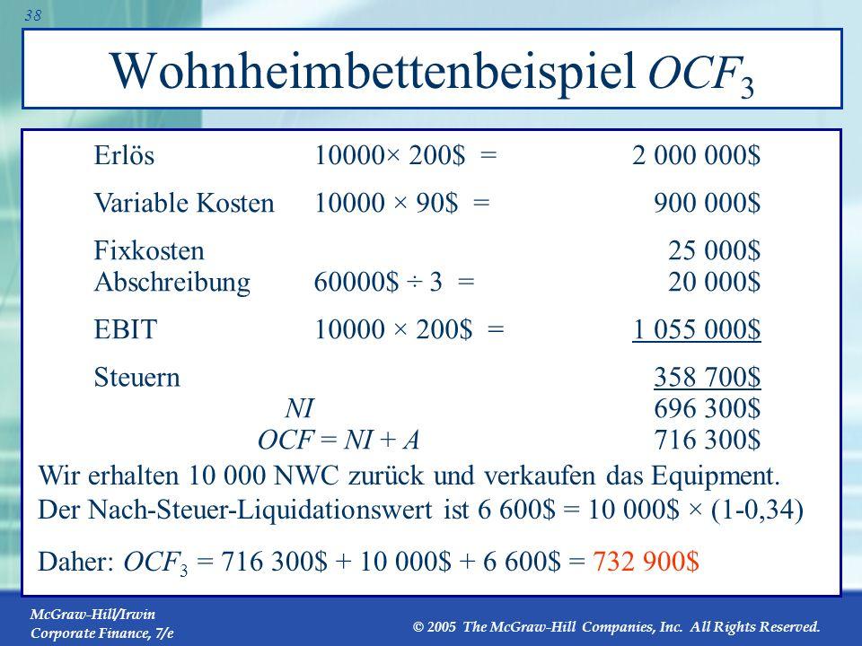 Wohnheimbettenbeispiel OCF3