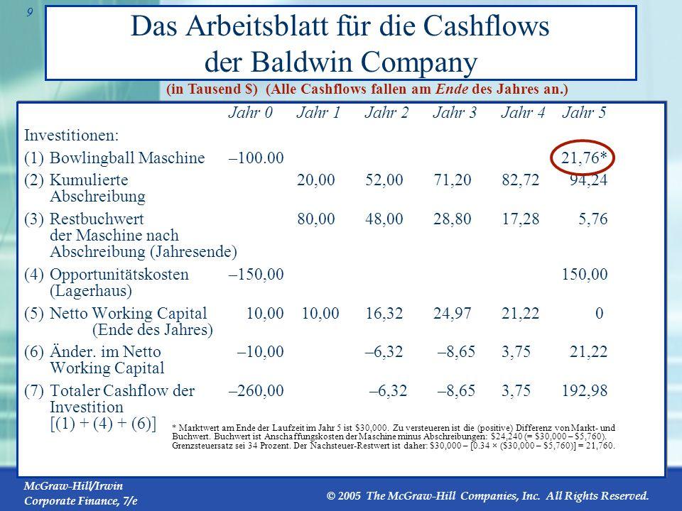Das Arbeitsblatt für die Cashflows der Baldwin Company