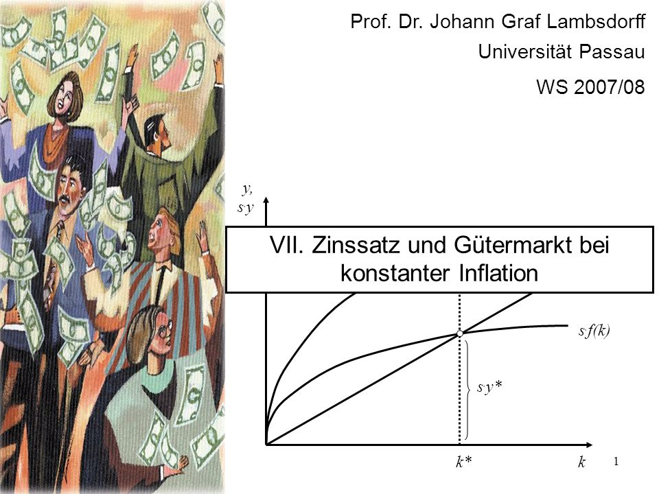 VII. Zinssatz und Gütermarkt bei konstanter Inflation