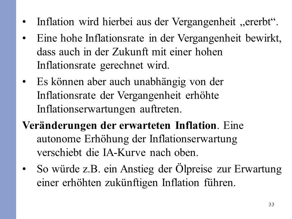"""Inflation wird hierbei aus der Vergangenheit """"ererbt ."""