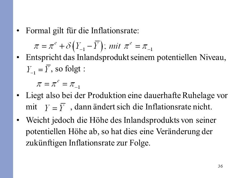 Formal gilt für die Inflationsrate: