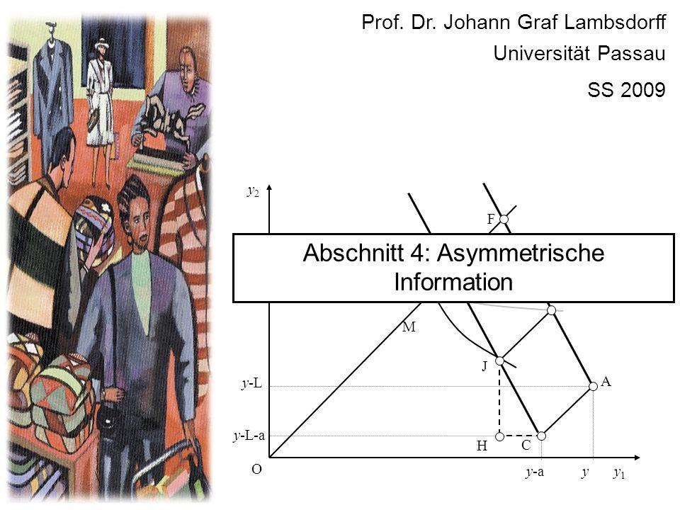 Abschnitt 4: Asymmetrische Information