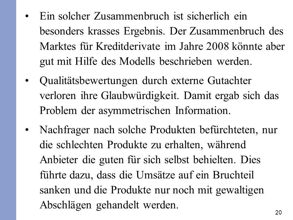 Ein solcher Zusammenbruch ist sicherlich ein besonders krasses Ergebnis. Der Zusammenbruch des Marktes für Kreditderivate im Jahre 2008 könnte aber gut mit Hilfe des Modells beschrieben werden.