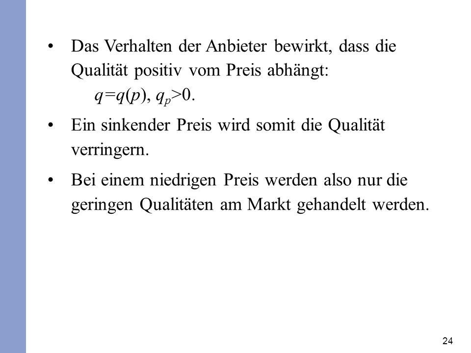 Das Verhalten der Anbieter bewirkt, dass die Qualität positiv vom Preis abhängt: q=q(p), qp>0.