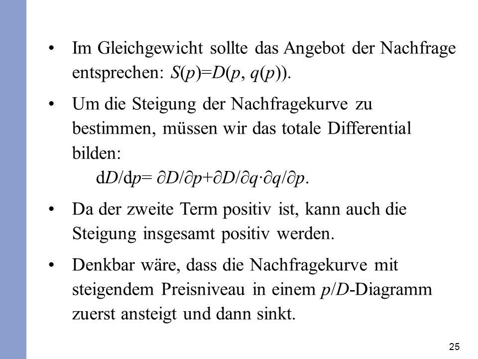 Im Gleichgewicht sollte das Angebot der Nachfrage entsprechen: S(p)=D(p, q(p)).