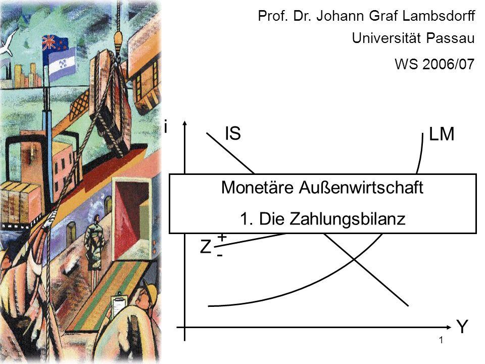 Monetäre Außenwirtschaft
