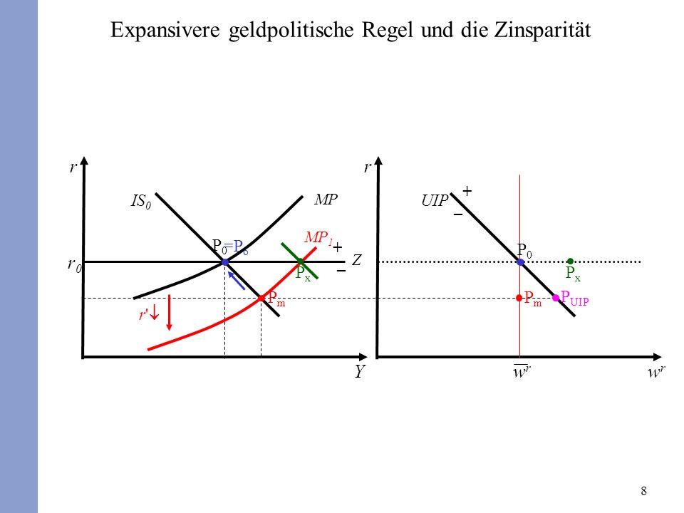 Expansivere geldpolitische Regel und die Zinsparität