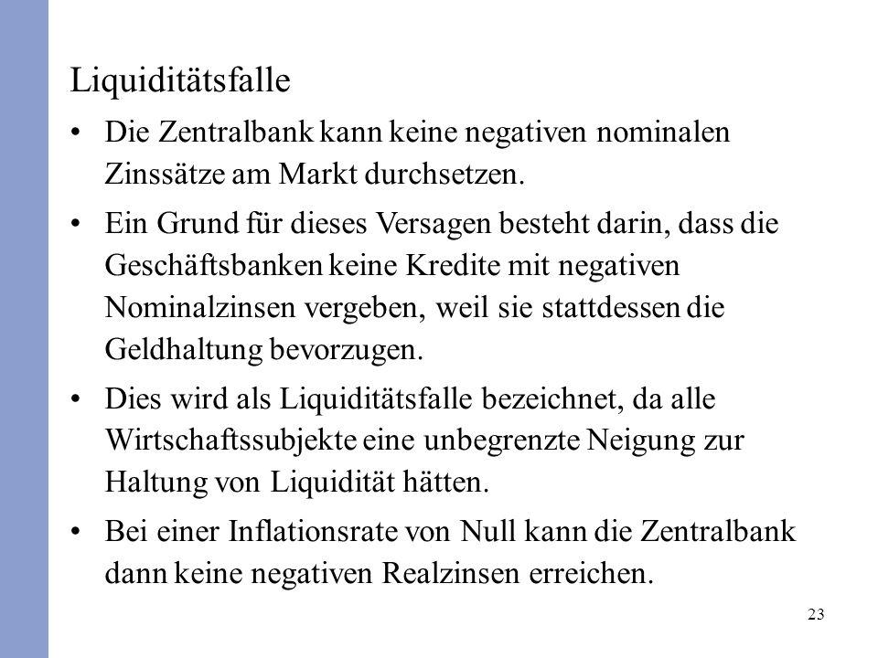 Liquiditätsfalle Die Zentralbank kann keine negativen nominalen Zinssätze am Markt durchsetzen.