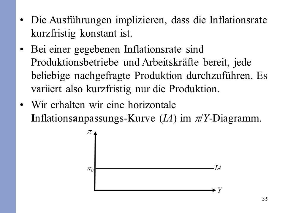 Die Ausführungen implizieren, dass die Inflationsrate kurzfristig konstant ist.