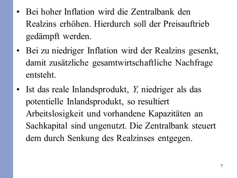 Bei hoher Inflation wird die Zentralbank den Realzins erhöhen