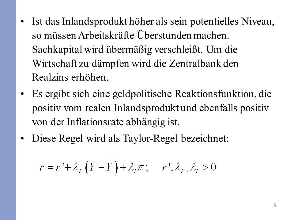 Diese Regel wird als Taylor-Regel bezeichnet: