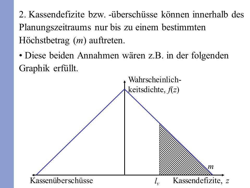 Diese beiden Annahmen wären z.B. in der folgenden Graphik erfüllt.