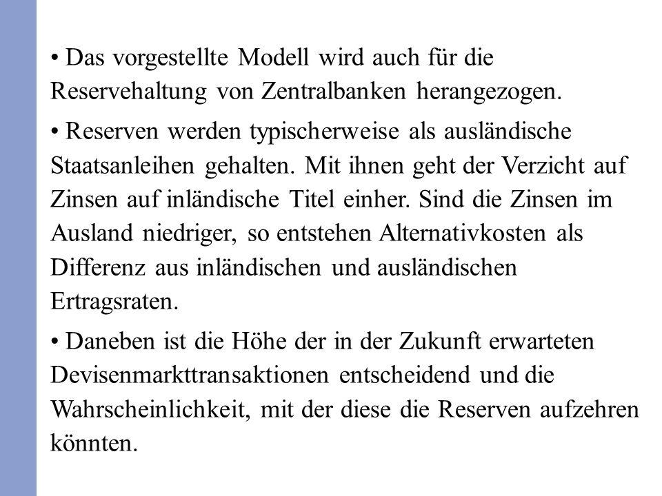Das vorgestellte Modell wird auch für die Reservehaltung von Zentralbanken herangezogen.