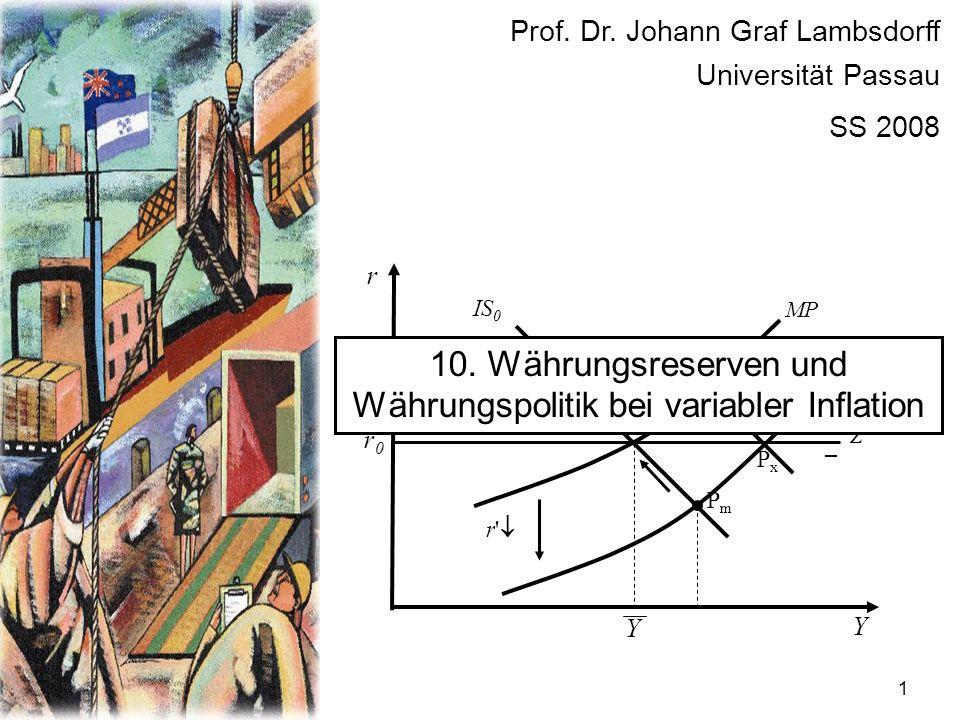 10. Währungsreserven und Währungspolitik bei variabler Inflation