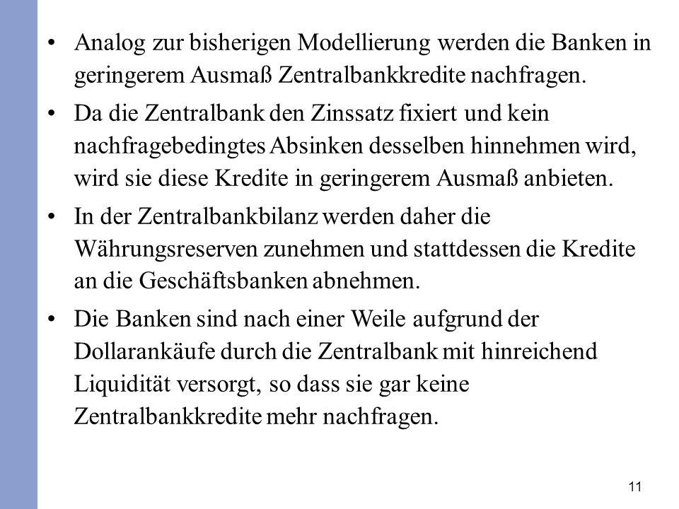 Analog zur bisherigen Modellierung werden die Banken in geringerem Ausmaß Zentralbankkredite nachfragen.