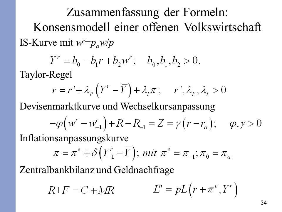 Zusammenfassung der Formeln: Konsensmodell einer offenen Volkswirtschaft