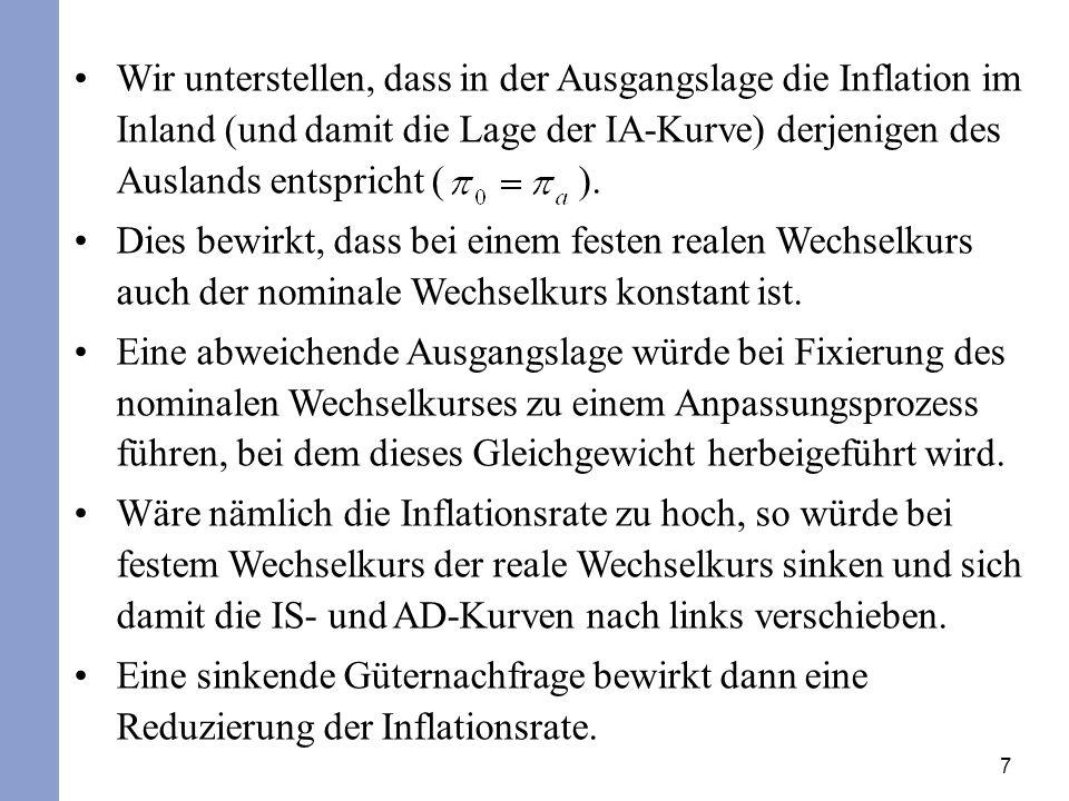 Wir unterstellen, dass in der Ausgangslage die Inflation im Inland (und damit die Lage der IA-Kurve) derjenigen des Auslands entspricht ( ).