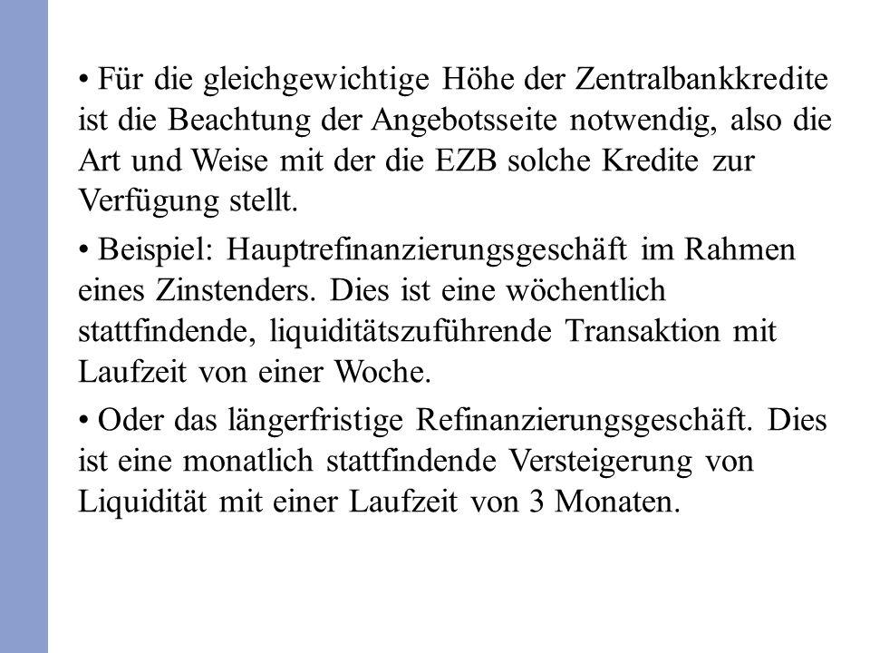 Für die gleichgewichtige Höhe der Zentralbankkredite ist die Beachtung der Angebotsseite notwendig, also die Art und Weise mit der die EZB solche Kredite zur Verfügung stellt.