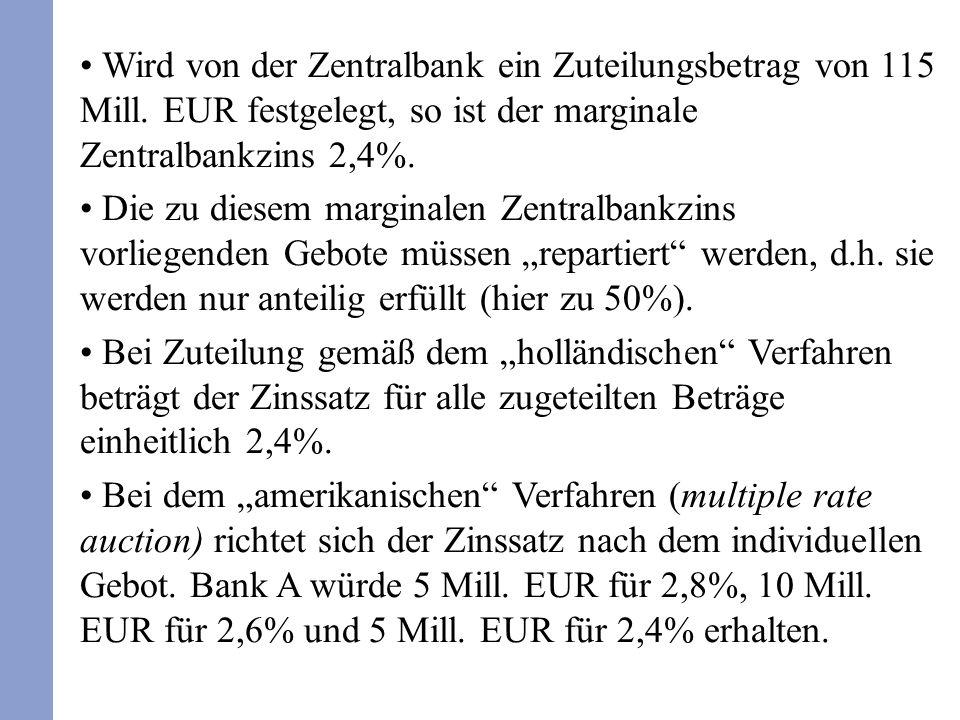 Wird von der Zentralbank ein Zuteilungsbetrag von 115 Mill