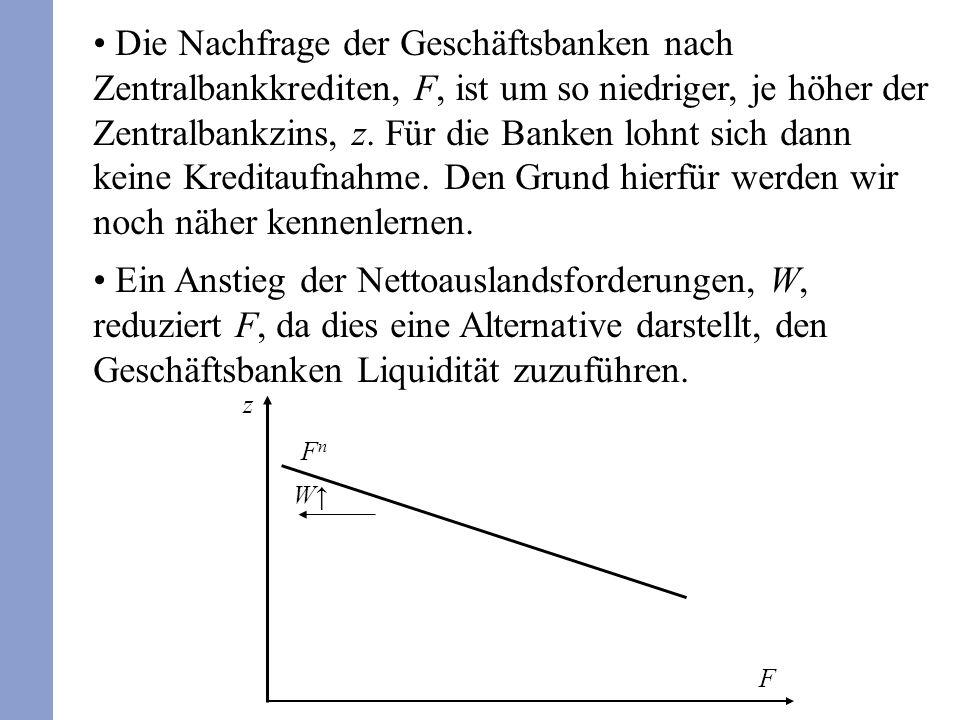 Die Nachfrage der Geschäftsbanken nach Zentralbankkrediten, F, ist um so niedriger, je höher der Zentralbankzins, z. Für die Banken lohnt sich dann keine Kreditaufnahme. Den Grund hierfür werden wir noch näher kennenlernen.