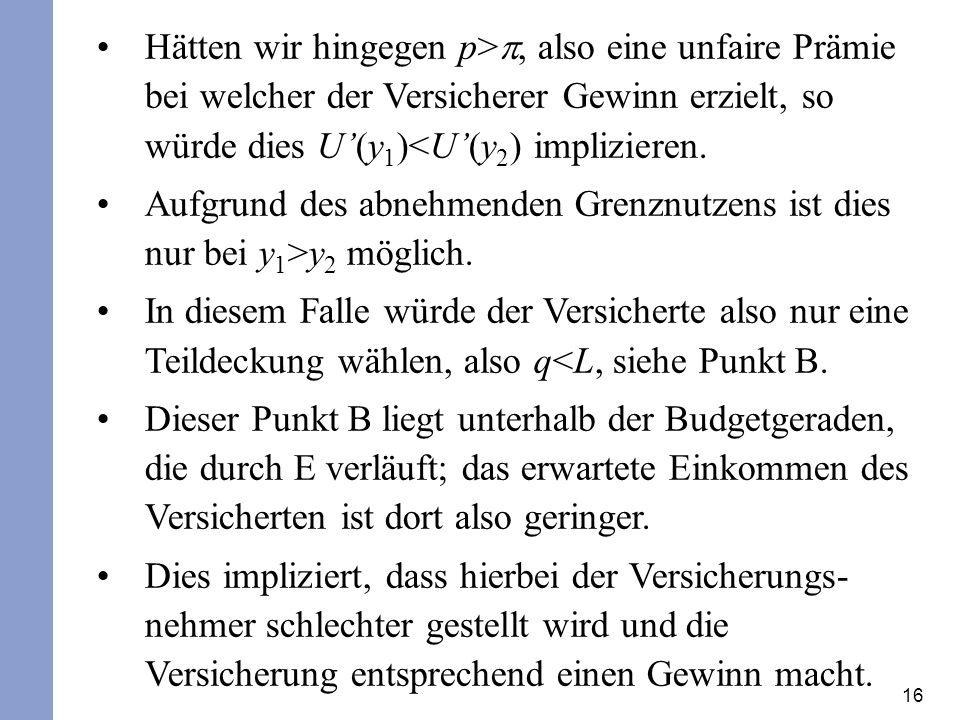 Hätten wir hingegen p>p, also eine unfaire Prämie bei welcher der Versicherer Gewinn erzielt, so würde dies U'(y1)<U'(y2) implizieren.