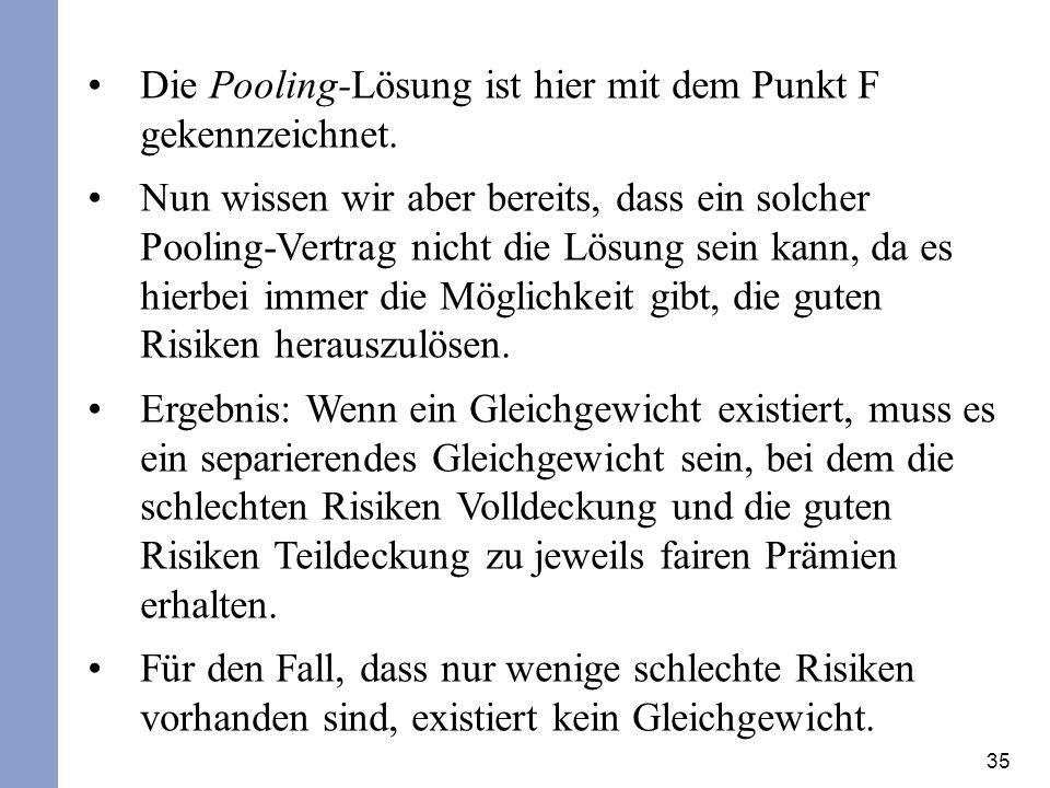 Die Pooling-Lösung ist hier mit dem Punkt F gekennzeichnet.