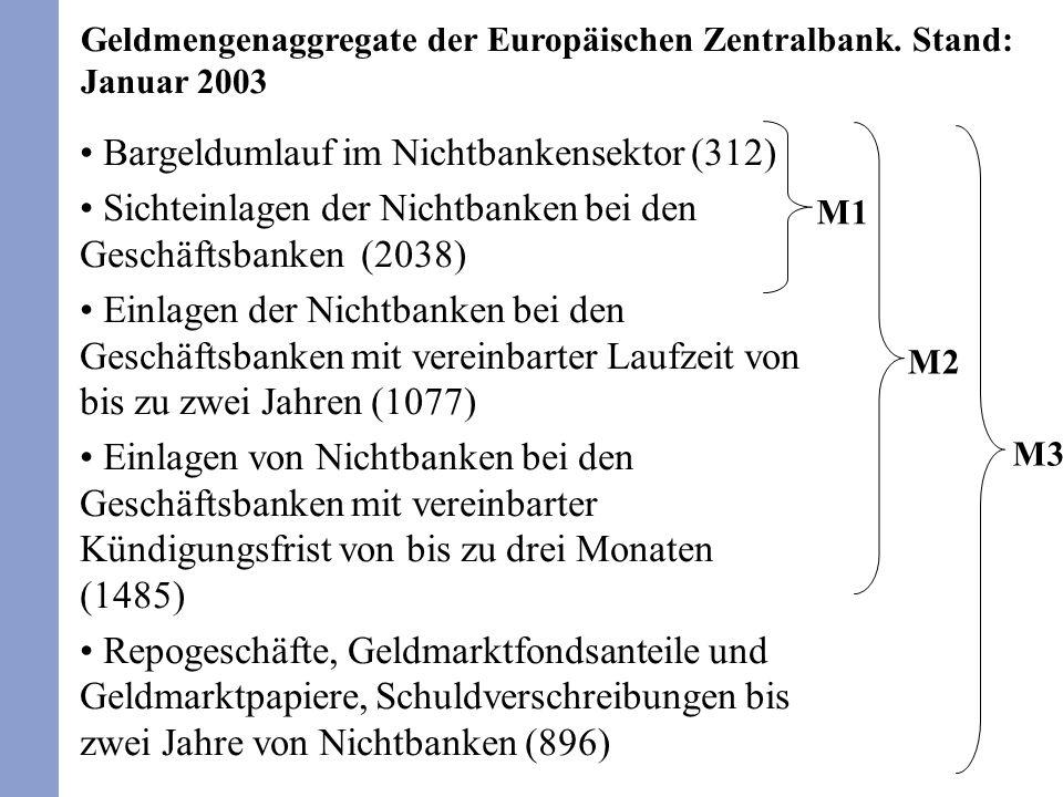 Bargeldumlauf im Nichtbankensektor (312)