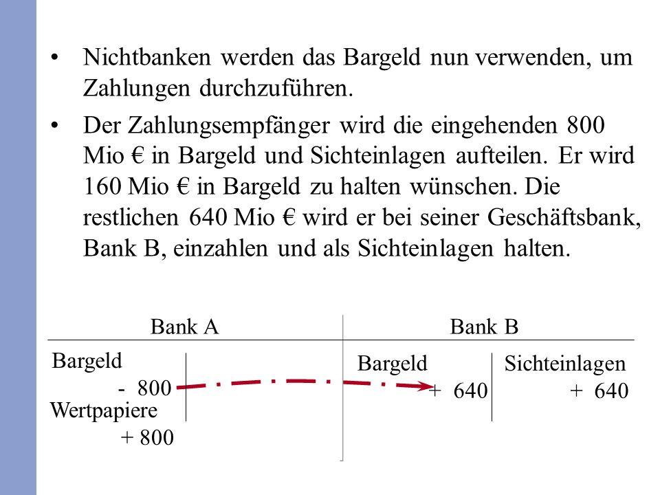 Nichtbanken werden das Bargeld nun verwenden, um Zahlungen durchzuführen.