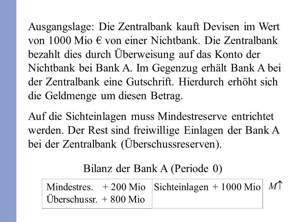 Bilanz der Bank A (Periode 0)