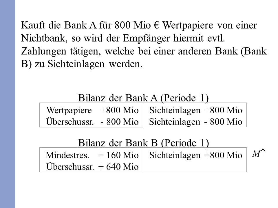 Bilanz der Bank A (Periode 1)