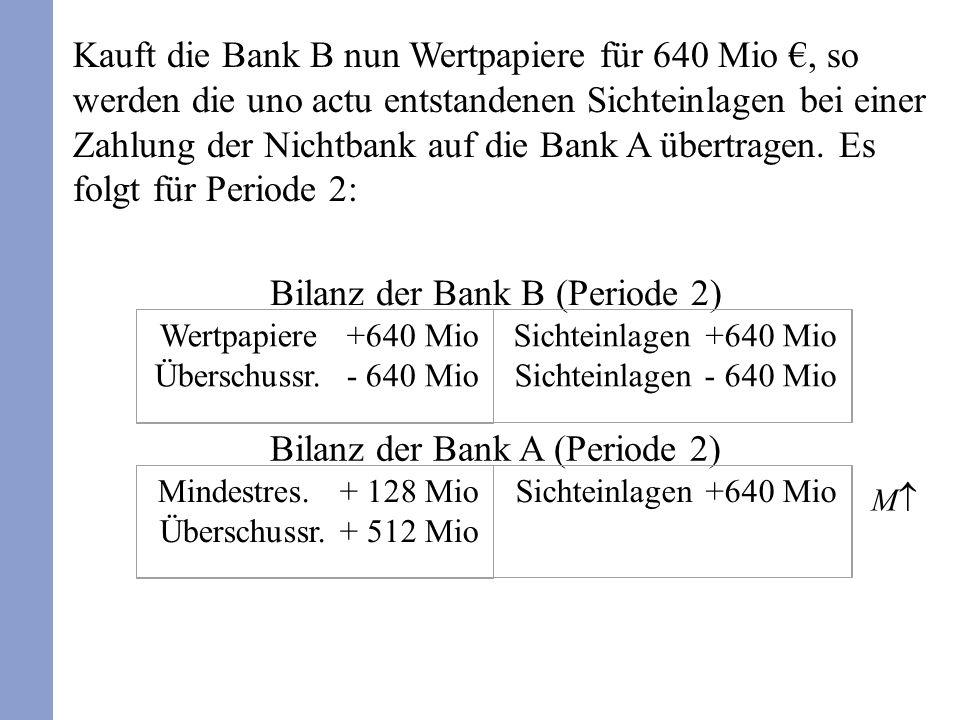 Bilanz der Bank B (Periode 2)