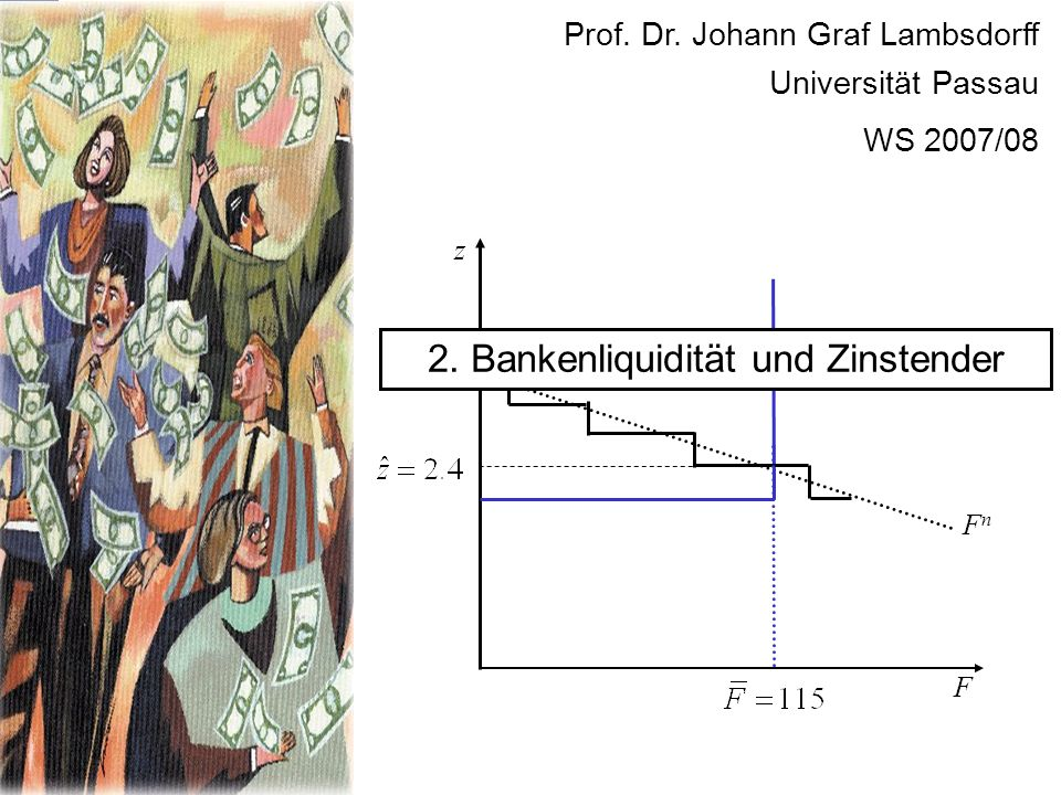 2. Bankenliquidität und Zinstender