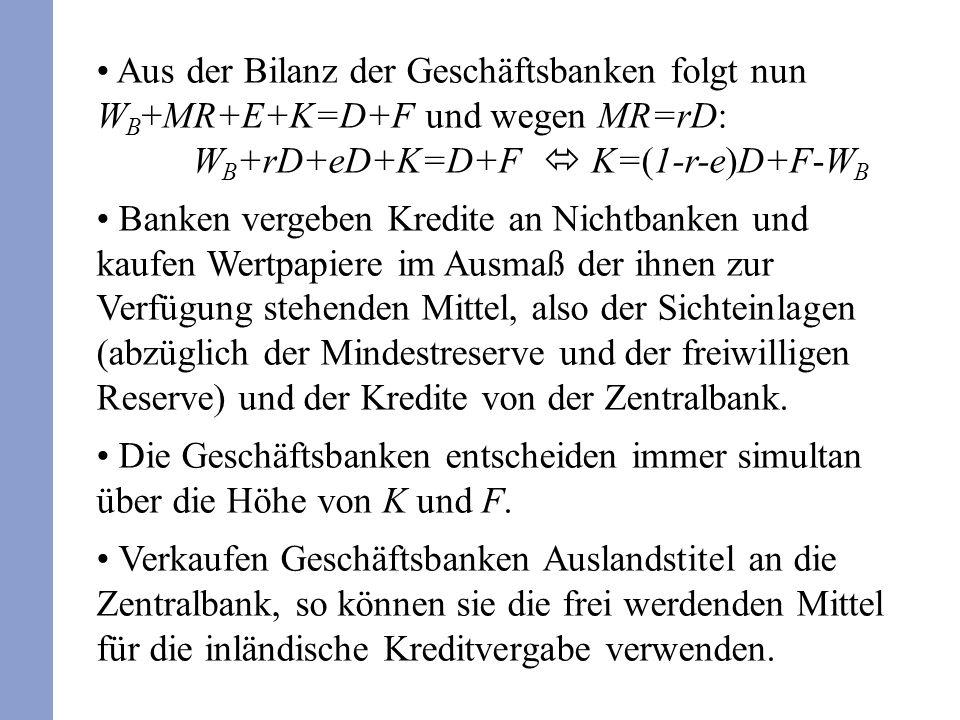 Aus der Bilanz der Geschäftsbanken folgt nun WB+MR+E+K=D+F und wegen MR=rD: WB+rD+eD+K=D+F  K=(1-r-e)D+F-WB