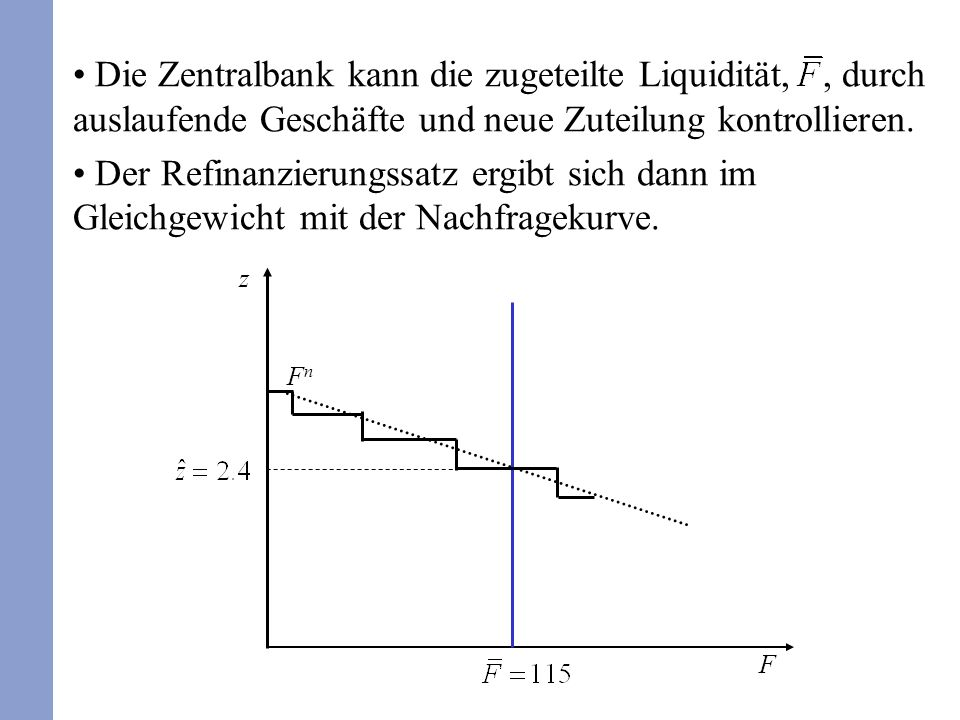 Die Zentralbank kann die zugeteilte Liquidität, , durch auslaufende Geschäfte und neue Zuteilung kontrollieren.