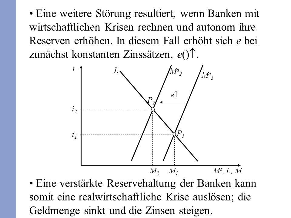 Eine weitere Störung resultiert, wenn Banken mit wirtschaftlichen Krisen rechnen und autonom ihre Reserven erhöhen. In diesem Fall erhöht sich e bei zunächst konstanten Zinssätzen, e().