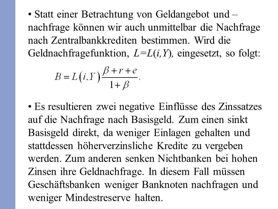 Statt einer Betrachtung von Geldangebot und –nachfrage können wir auch unmittelbar die Nachfrage nach Zentralbankkrediten bestimmen. Wird die Geldnachfragefunktion, L=L(i,Y), eingesetzt, so folgt: