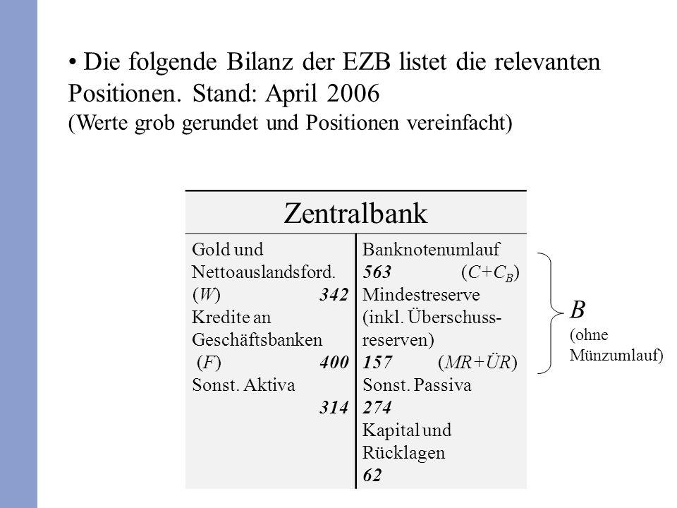 Die folgende Bilanz der EZB listet die relevanten Positionen