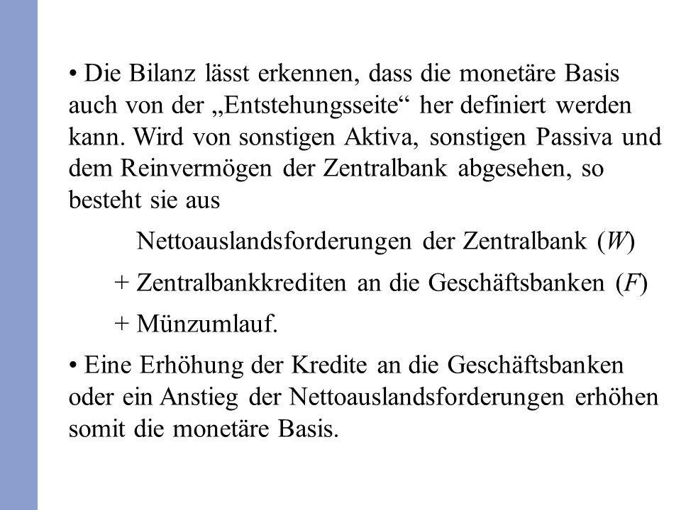 """Die Bilanz lässt erkennen, dass die monetäre Basis auch von der """"Entstehungsseite her definiert werden kann. Wird von sonstigen Aktiva, sonstigen Passiva und dem Reinvermögen der Zentralbank abgesehen, so besteht sie aus"""