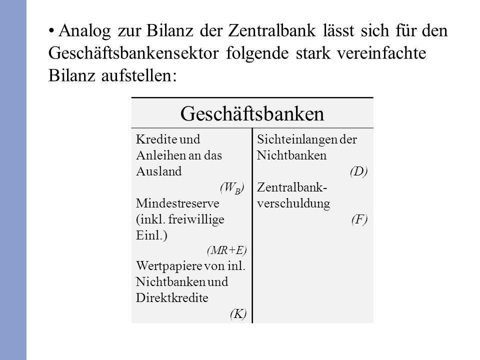 Analog zur Bilanz der Zentralbank lässt sich für den Geschäftsbankensektor folgende stark vereinfachte Bilanz aufstellen: