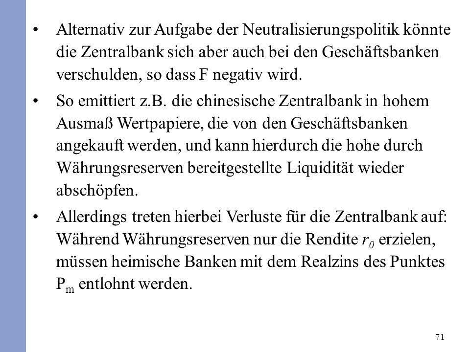 2. Währungsreserven und Währungs-politik bei konstanter Inflation