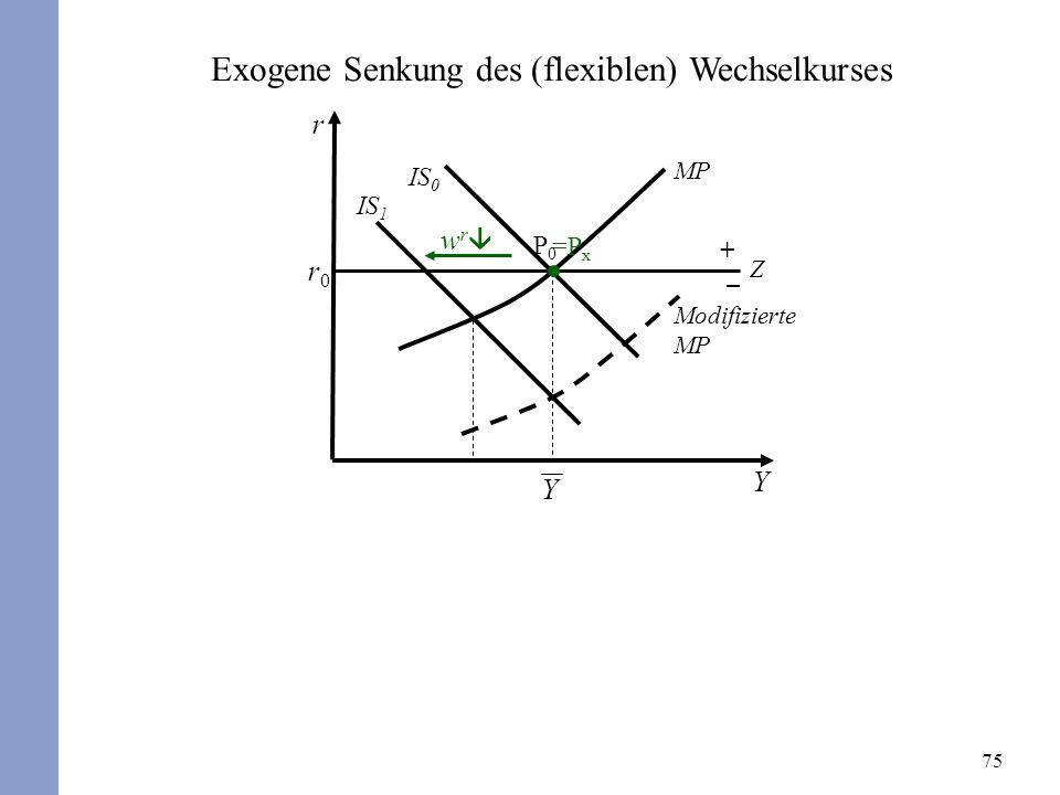 b0 bezeichnet hierbei exogene Einflüsse, z. B