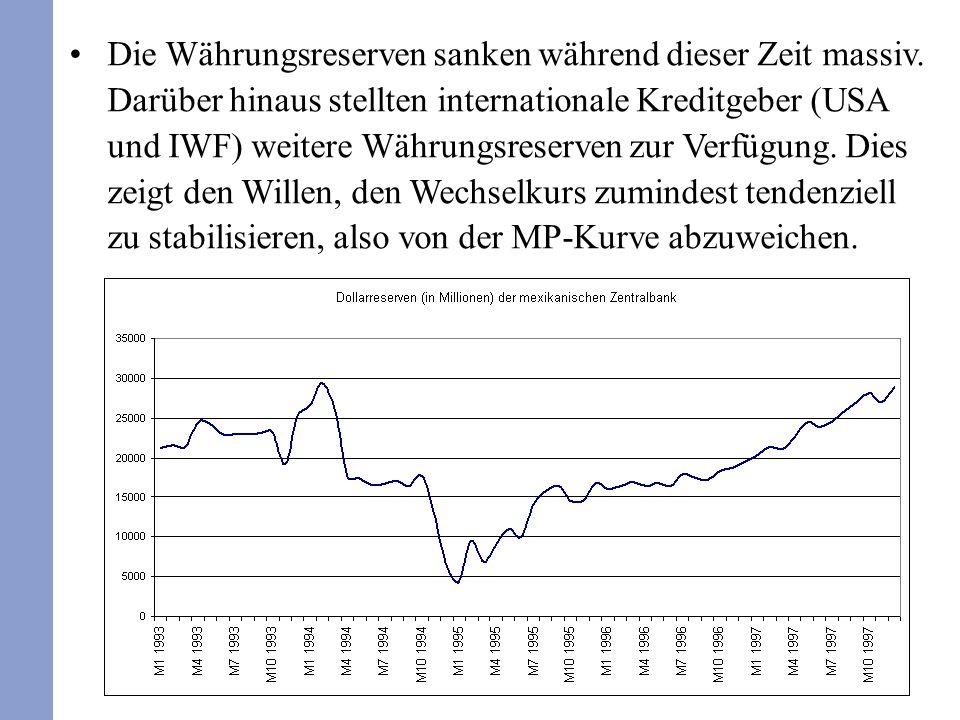 Je stärker internationale Direktinvestitionen auf Wechselkursänderungen mit einer Anpassung ihres Portfolios reagieren, d.h. je größer j, desto geringer fällt die Reaktion des Wechselkurses aus, die nötig ist, um ein Devisenbilanzdefizit auszugleichen.