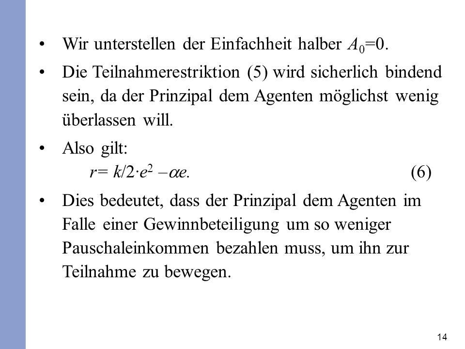 Wir unterstellen der Einfachheit halber A0=0.