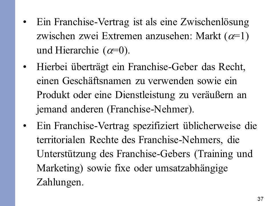 Ein Franchise-Vertrag ist als eine Zwischenlösung zwischen zwei Extremen anzusehen: Markt (a=1) und Hierarchie (a=0).