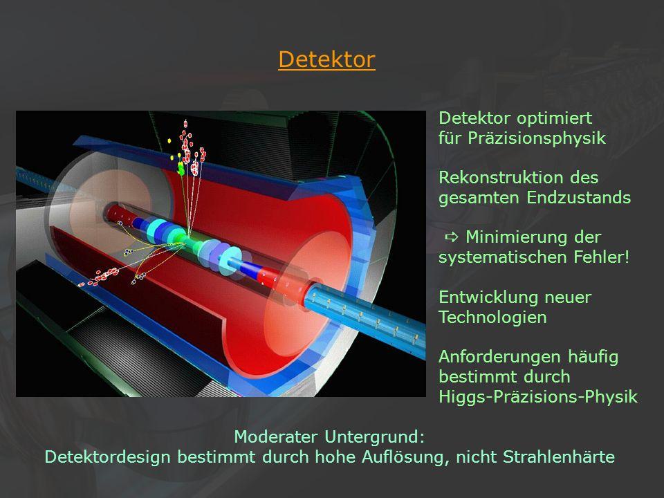 Detektor Detektor optimiert für Präzisionsphysik Rekonstruktion des