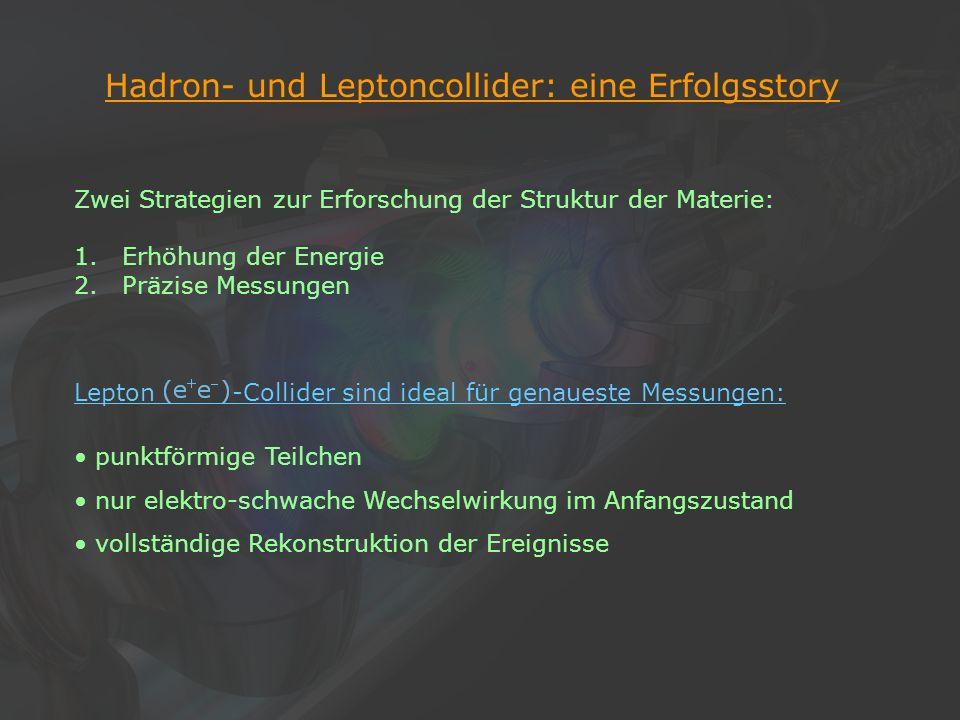 Hadron- und Leptoncollider: eine Erfolgsstory
