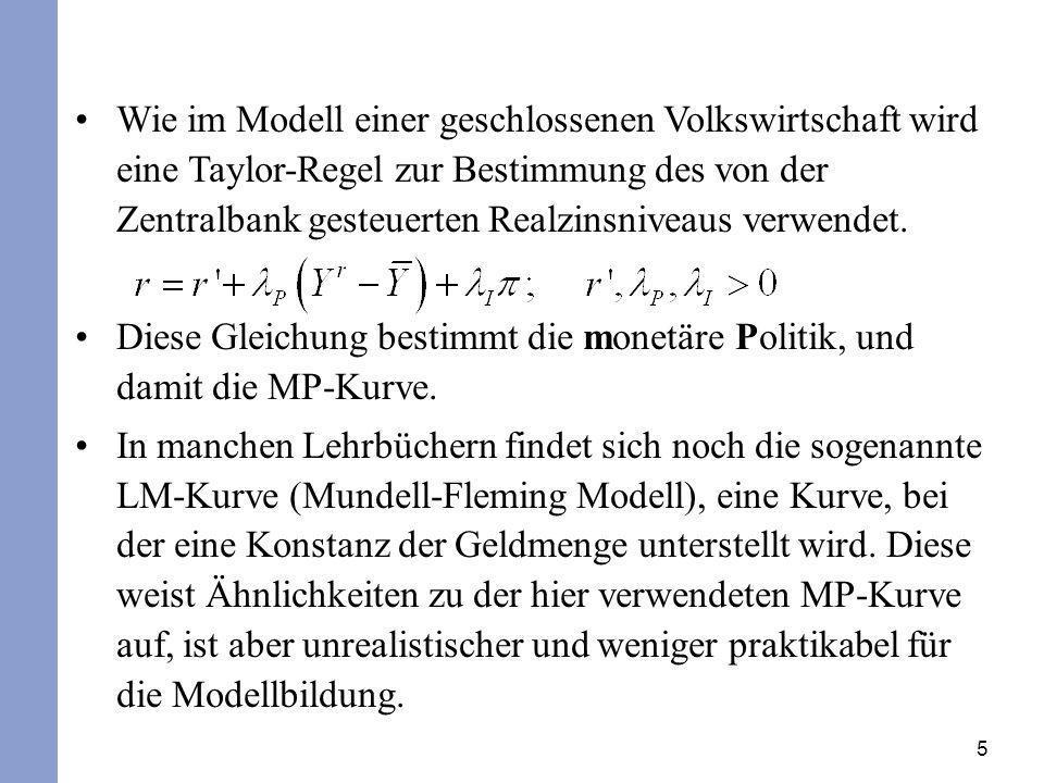 Wie im Modell einer geschlossenen Volkswirtschaft wird eine Taylor-Regel zur Bestimmung des von der Zentralbank gesteuerten Realzinsniveaus verwendet.